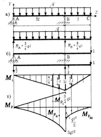 Пример решение задач сопромат эпюра задачи на работу огэ с решением