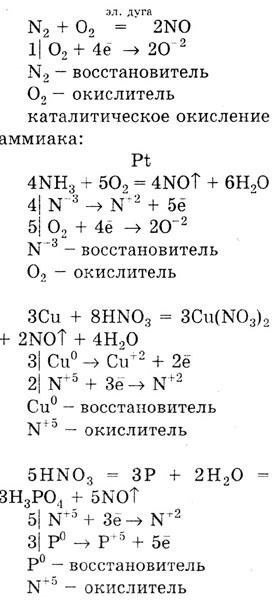 Отношение азотной кислоты: